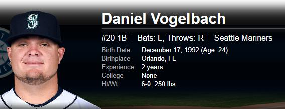 Daniel Vogelbach