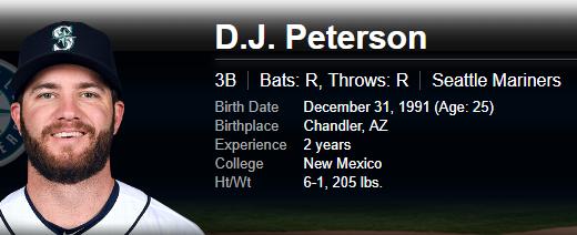 DJ Peterson